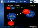 k 12 university collaboration2