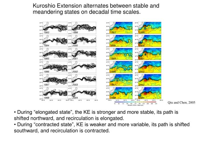 Kuroshio Extension alternates between stable and meandering states on decadal time scales.
