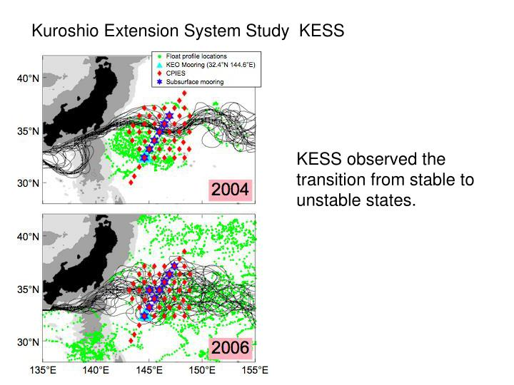 Kuroshio Extension System Study  KESS