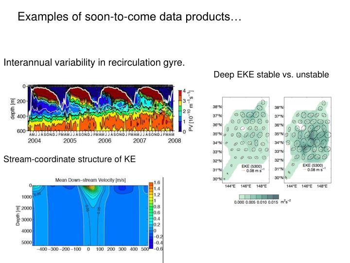 Examples of soon-to-come data products…