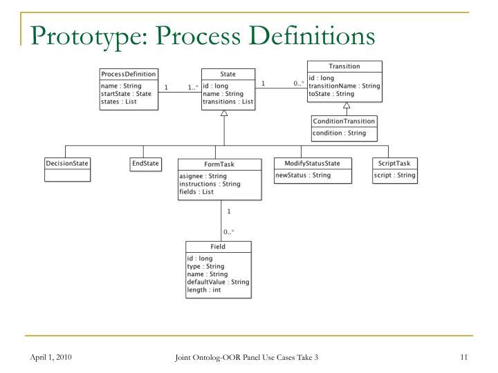 Prototype: Process Definitions