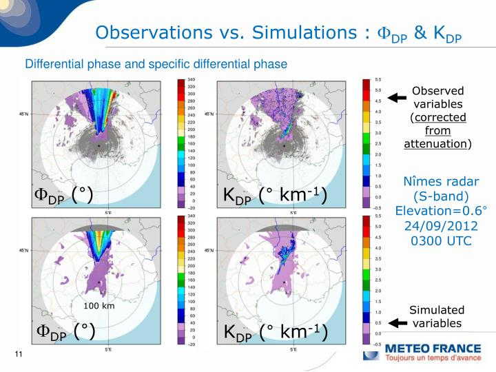 Observations vs. Simulations :