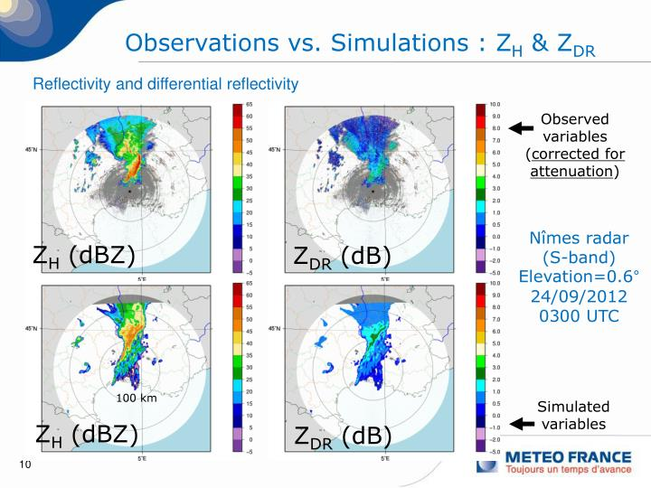 Observations vs. Simulations : Z