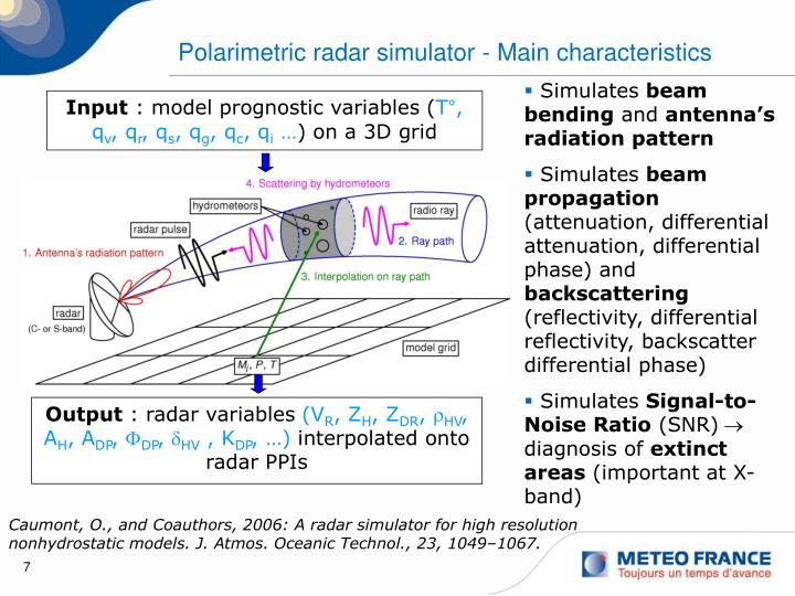 Polarimetric radar simulator - Main characteristics