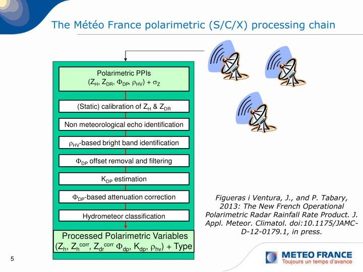 The Météo France polarimetric (S/C/X) processing chain