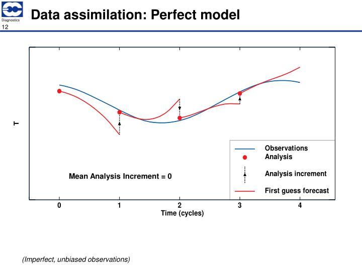 Data assimilation: Perfect model