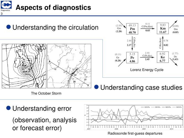 Aspects of diagnostics