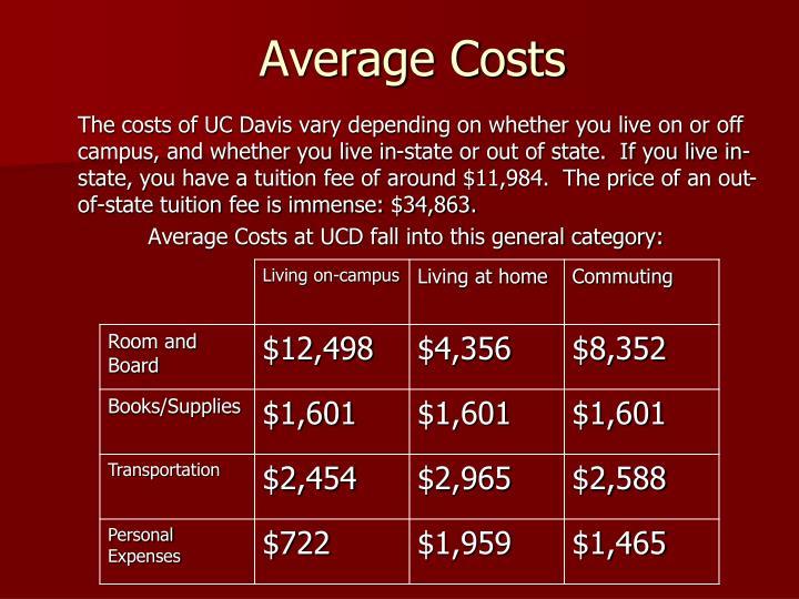 Average Costs