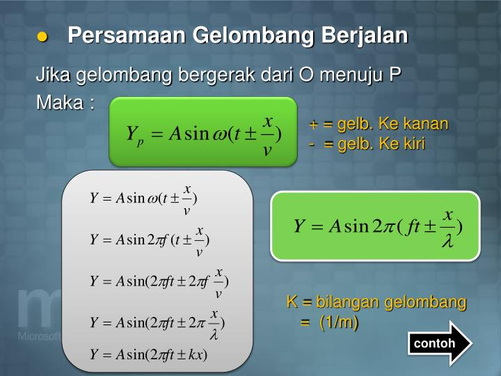 Ppt Gelombang Bunyi Powerpoint Presentation Id 5082316