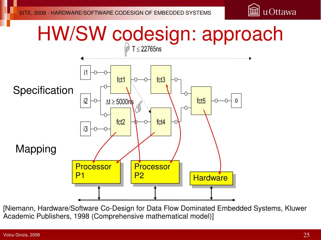 Ppt Hardware Software Codesign Of Embedded Systems Powerpoint Presentation Id 5082336