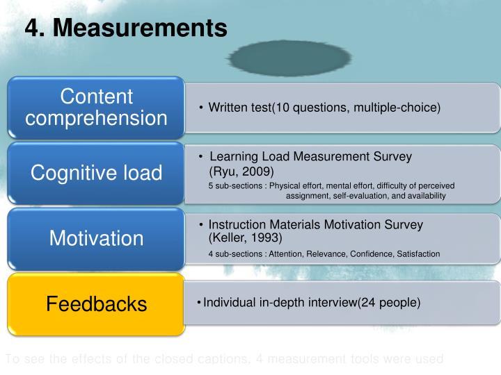 4. Measurements