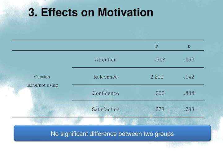 3. Effects on Motivation