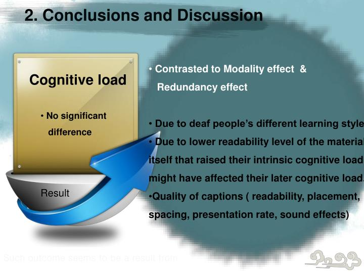 2. Conclusions and Discussion