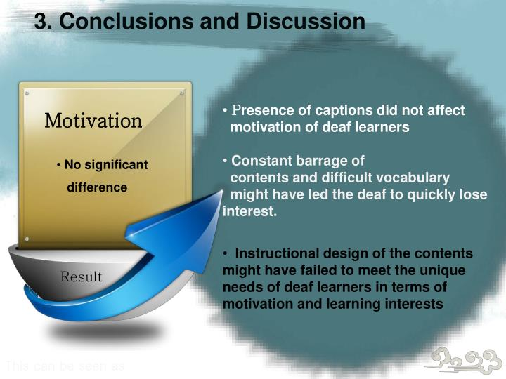 3. Conclusions and Discussion