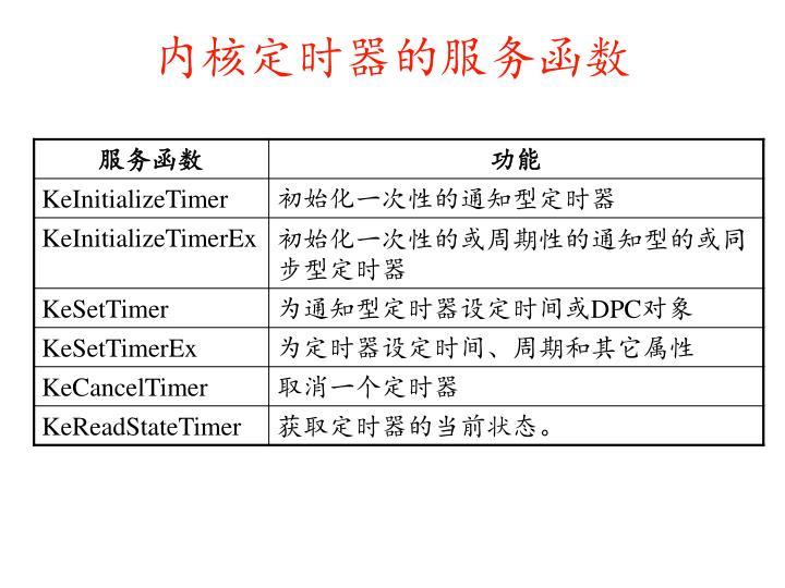 内核定时器的服务函数