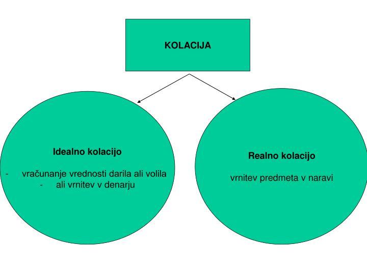 KOLACIJA