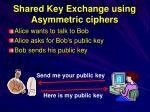 shared key exchange using asymmetric ciphers