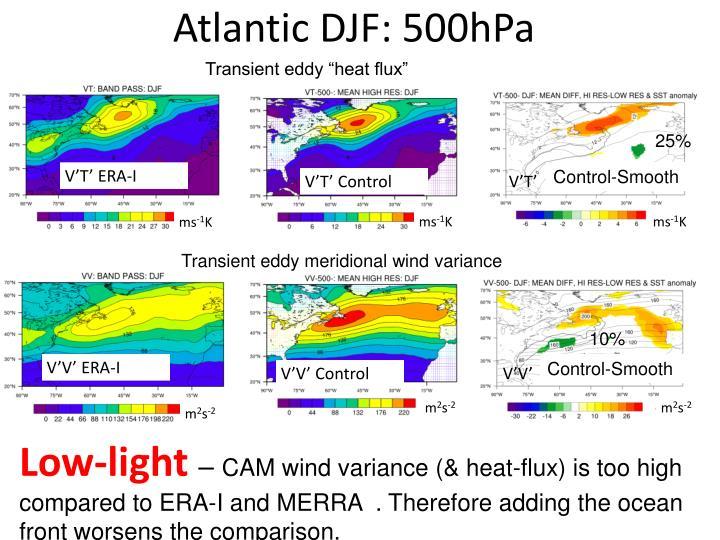 Atlantic DJF: 500hPa