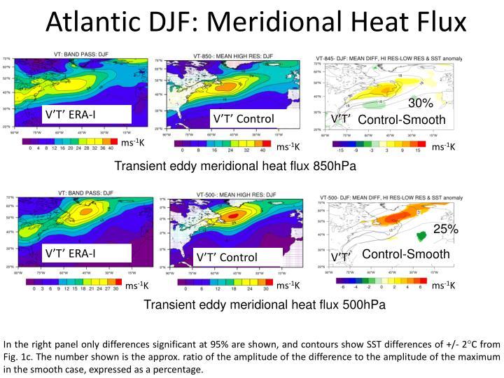 Atlantic DJF: Meridional Heat Flux
