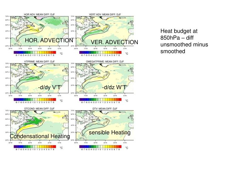 Heat budget at 850hPa – diff unsmoothed minus smoothed