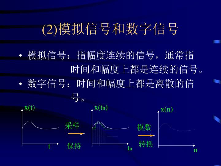 (2)模拟信号和数字信号