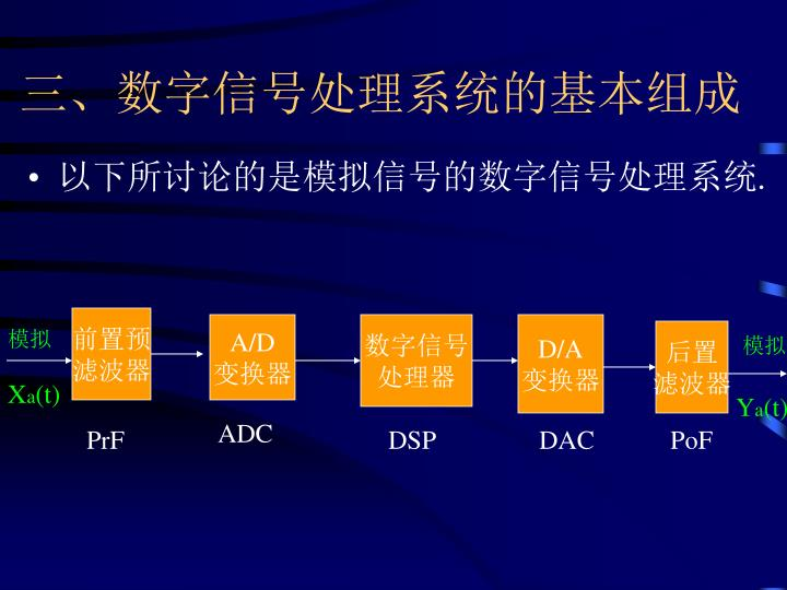 三、数字信号处理系统的基本组成