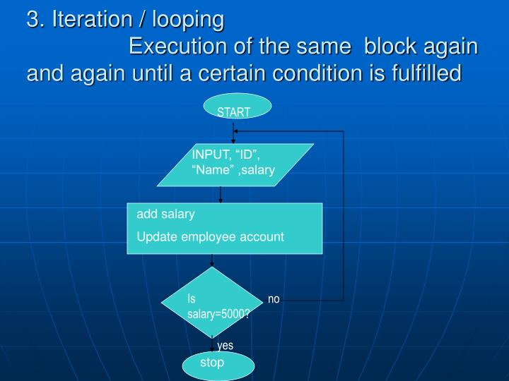 3. Iteration / looping