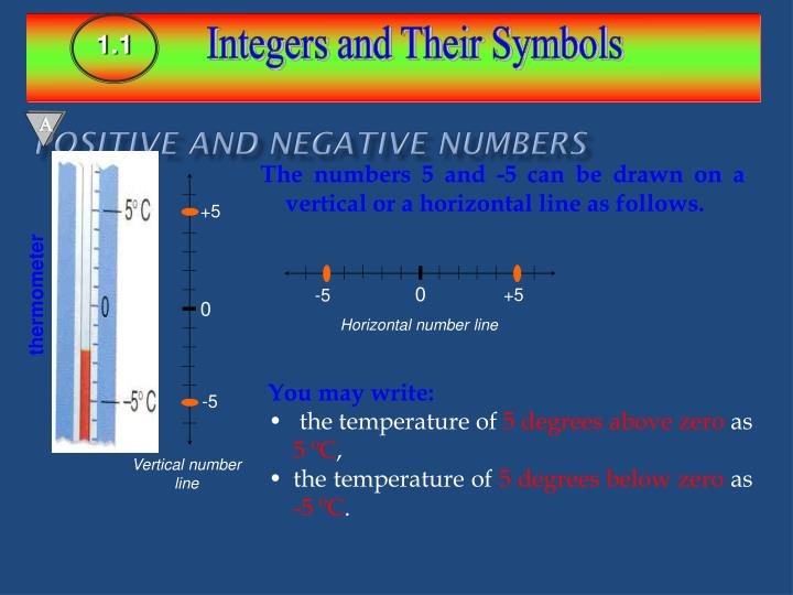 positive and negative numbers n.