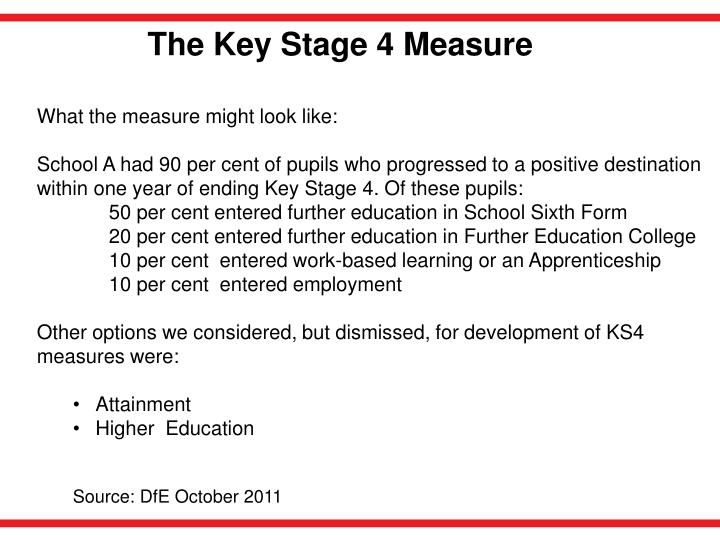 The Key Stage 4 Measure
