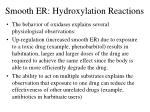 smooth er hydroxylation reactions2