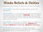 hindu beliefs deities