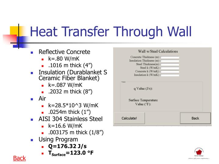 Heat Transfer Through Wall