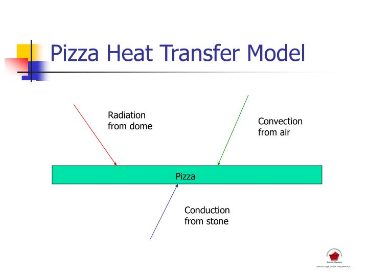 Pizza Heat Transfer Model
