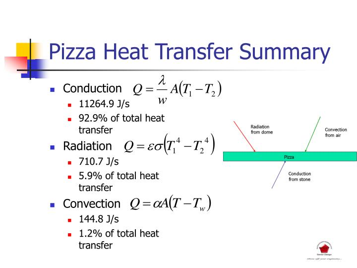 Pizza Heat Transfer Summary
