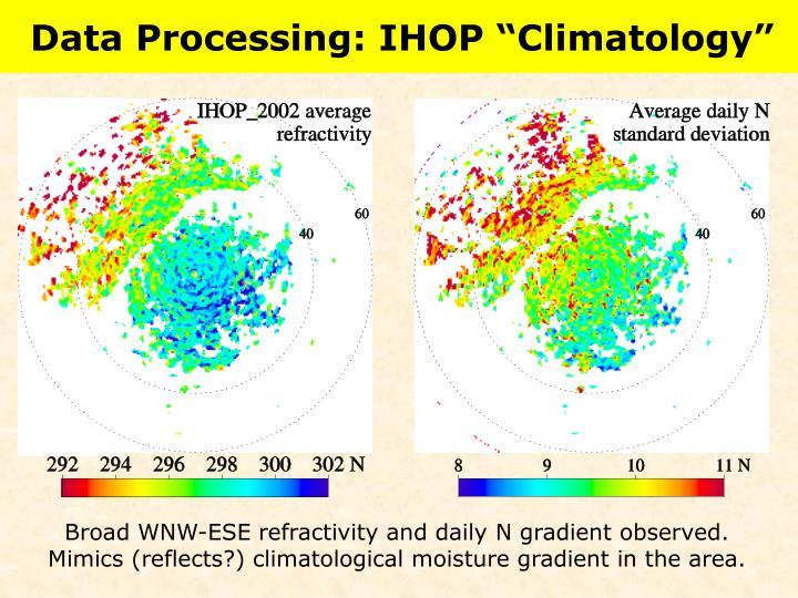 "Data Processing: IHOP ""Climatology"""