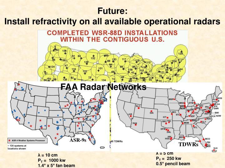 FAA Radar Networks