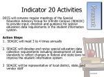 indicator 20 activities