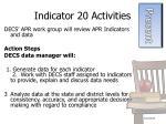 indicator 20 activities1