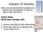 indicator 20 activities2