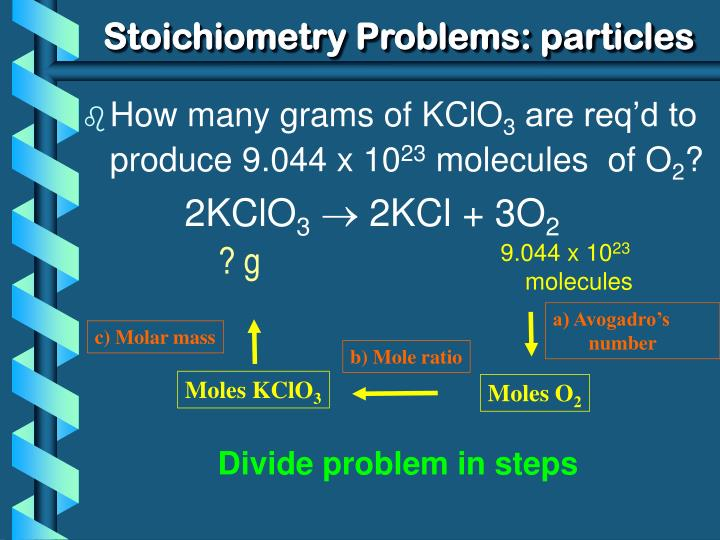 Stoichiometry Problems: particles