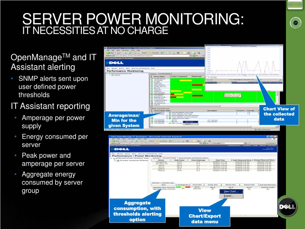 Poweredge 2950 power consumption