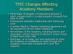ttec changes affecting academy members1