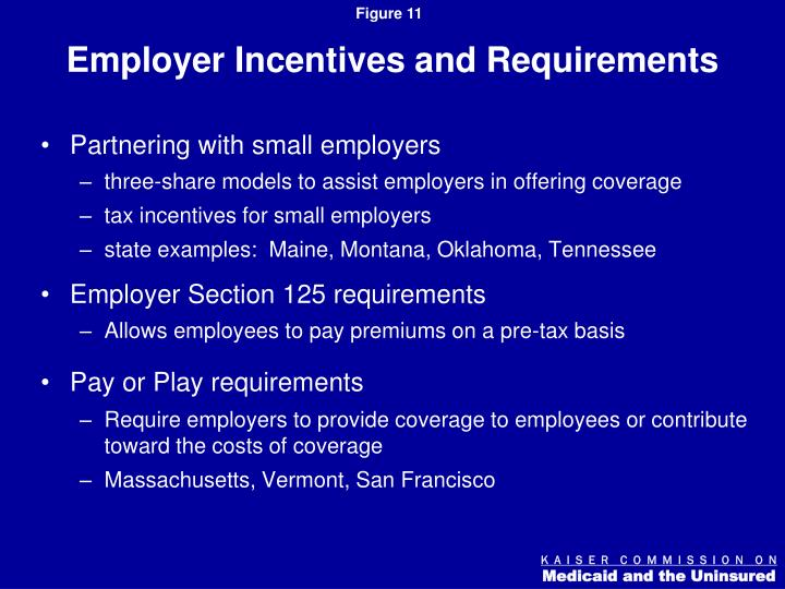 Employer Incentives and Requirements