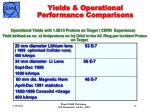 yields operational performance comparisons