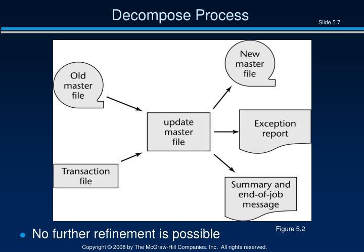 Decompose Process