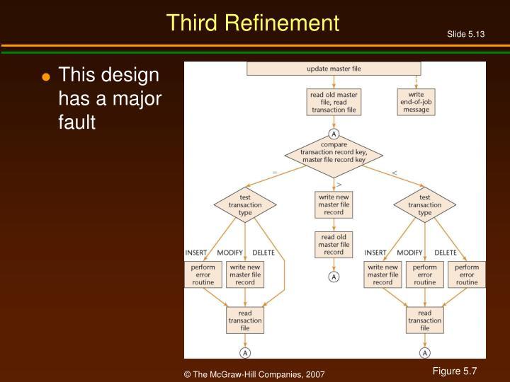 Third Refinement