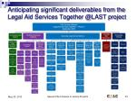 anticipating significant deliverables from the legal aid services together @last project