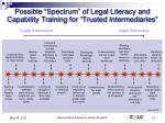 possible spectrum of legal literacy and capability training for trusted intermediaries
