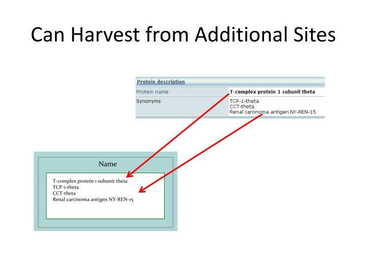 Can Harvest from Additional Sites