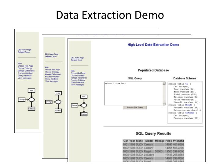 Data Extraction Demo